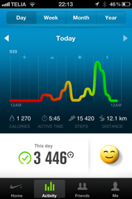 FuelBand iPhone app